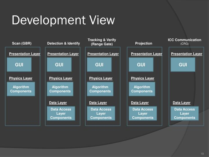 Development View
