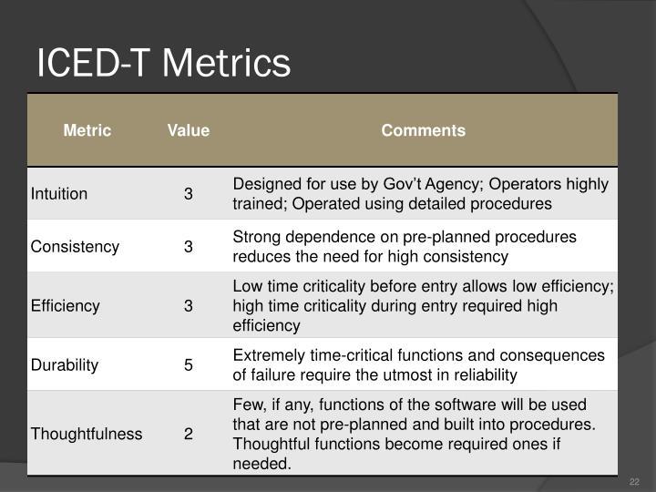 ICED-T Metrics