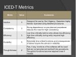 iced t metrics