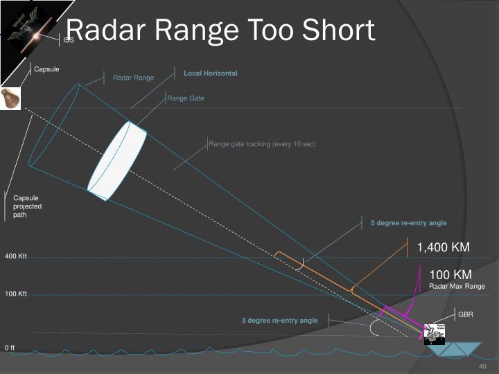 Radar Range Too Short