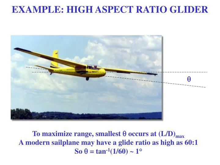 EXAMPLE: HIGH ASPECT RATIO GLIDER