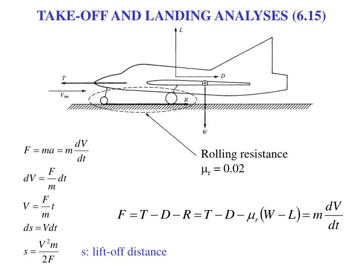 TAKE-OFF AND LANDING ANALYSES (6.15)