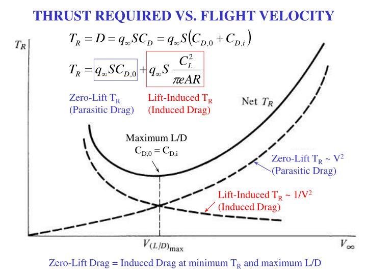 THRUST REQUIRED VS. FLIGHT VELOCITY
