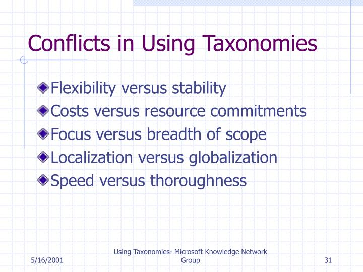 Conflicts in Using Taxonomies