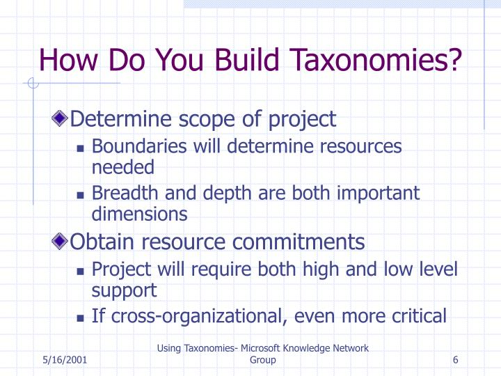 How Do You Build Taxonomies?