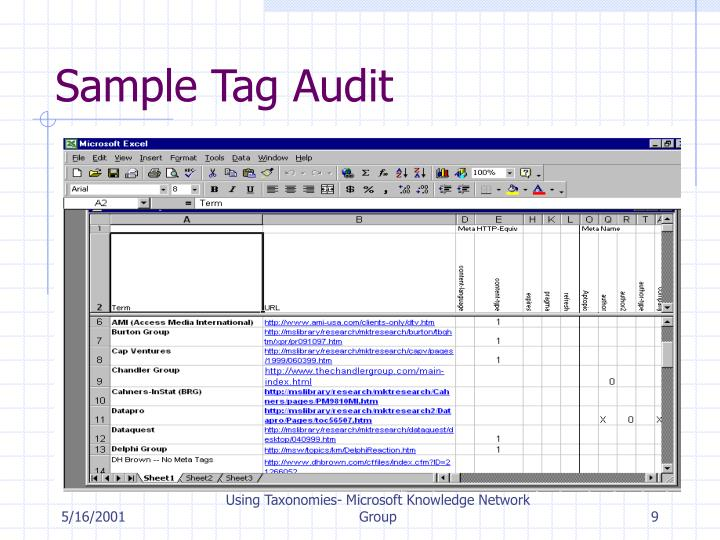 Sample Tag Audit