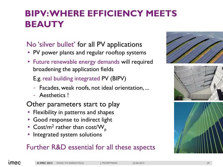 BIPV: where efficiency meets Beauty
