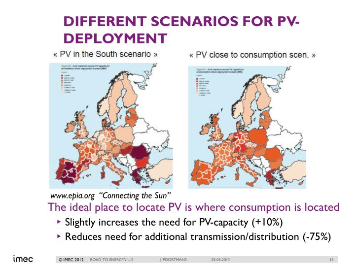 Different scenarios for PV-deployment