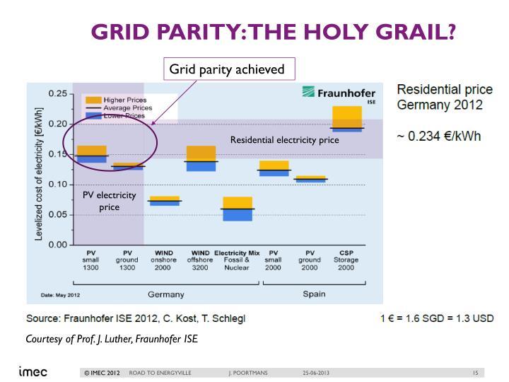 Grid parity: the holy grail?