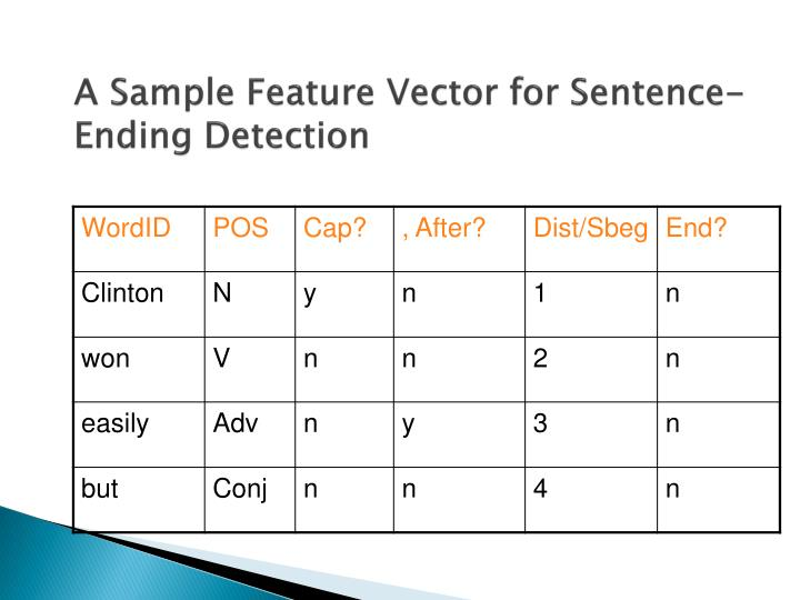A Sample Feature Vector for Sentence-Ending Detection