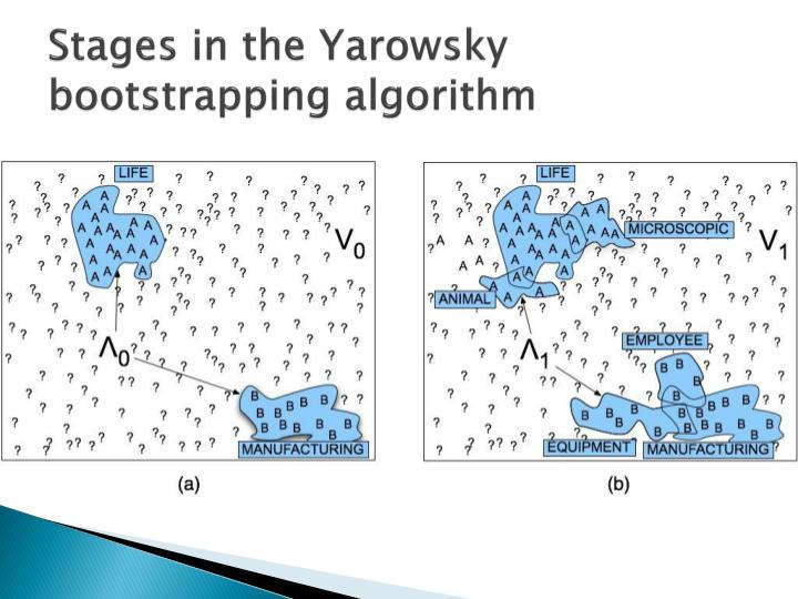 Stages in the Yarowsky bootstrapping algorithm