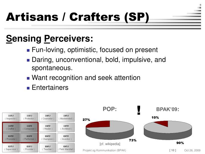 Artisans / Crafters (SP)