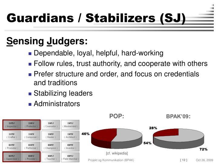 Guardians / Stabilizers (SJ)