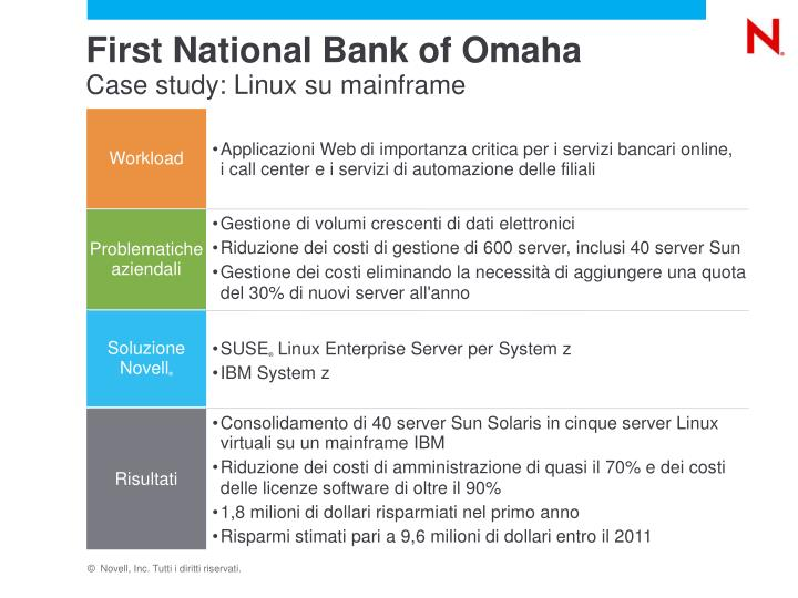 First National Bank of Omaha