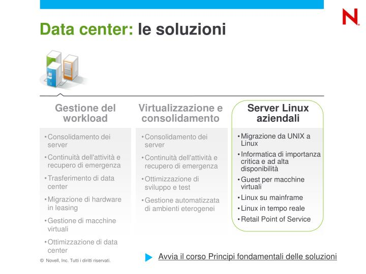 Gestione del workload