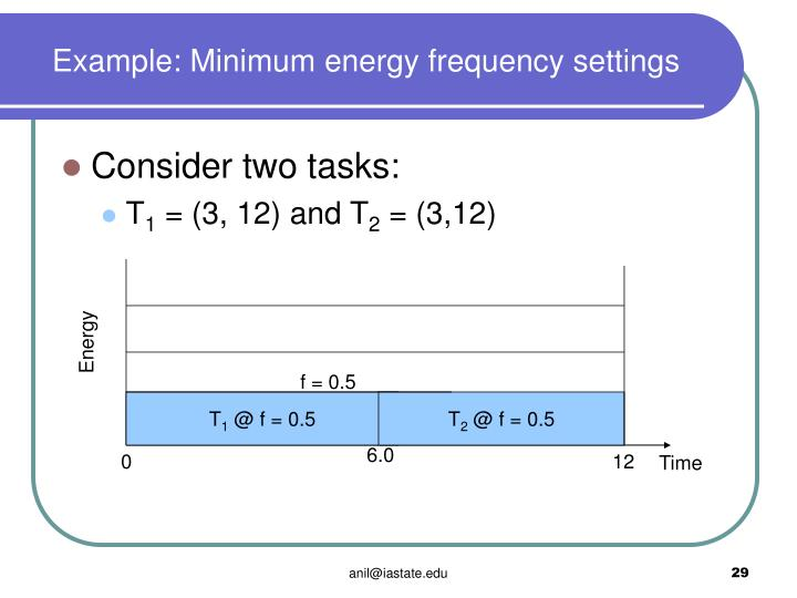 Example: Minimum energy frequency settings