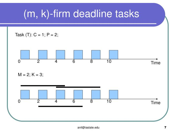 (m, k)-firm deadline tasks