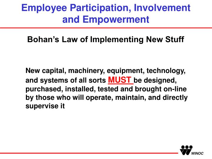Employee Participation, Involvement and Empowerment