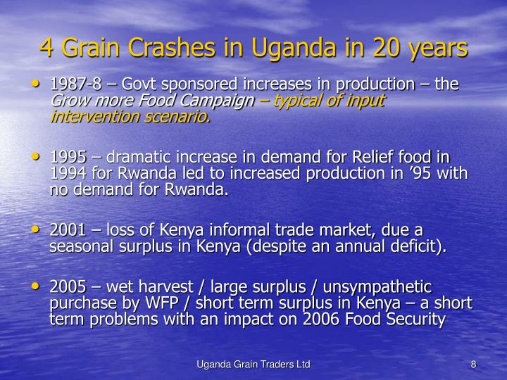 4 Grain Crashes in Uganda in 20 years