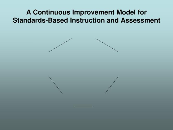 A continuous improvement model for standards based instruction and assessment
