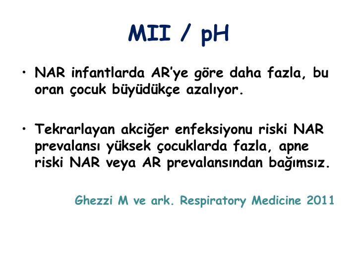 MII / pH