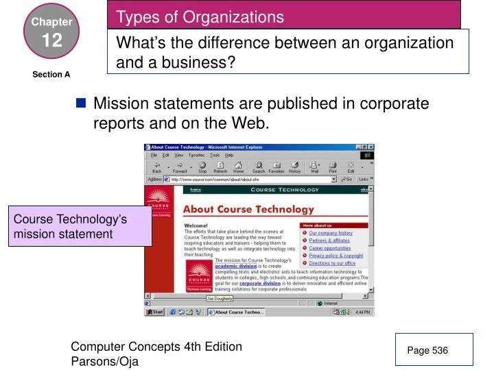 Types of Organizations