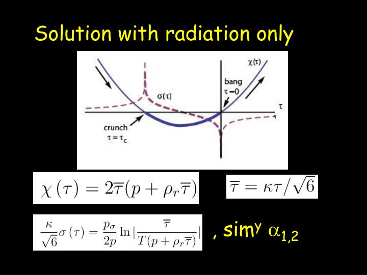 Solution with radiation only