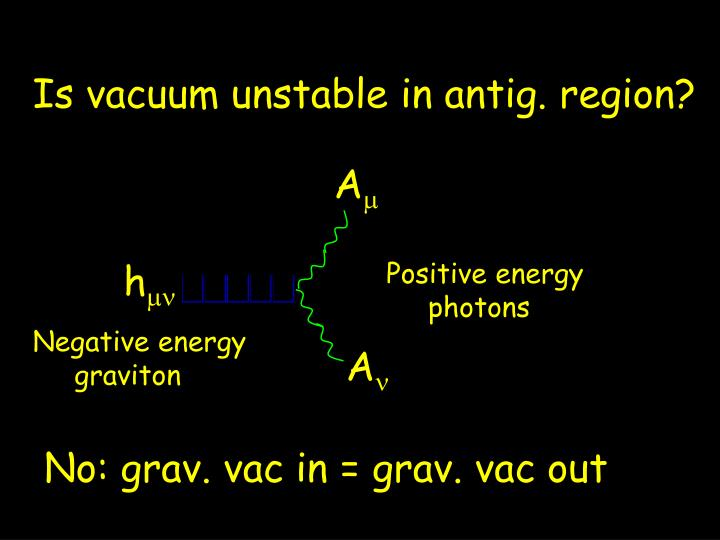 Is vacuum unstable in antig. region?