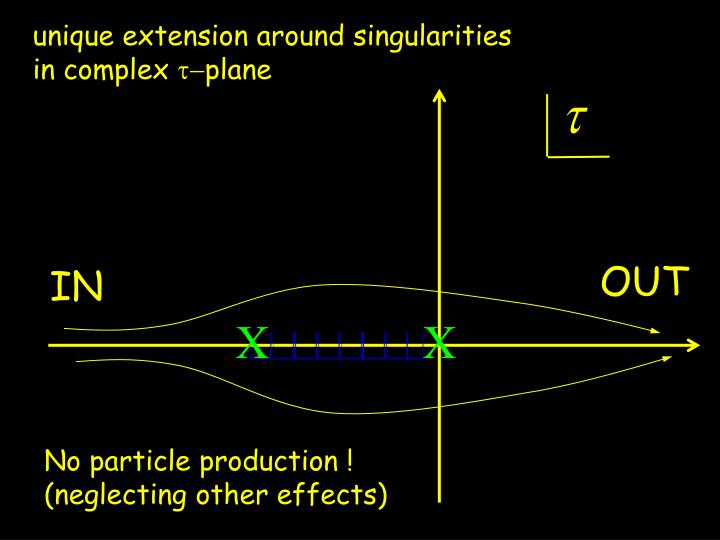 unique extension around singularities