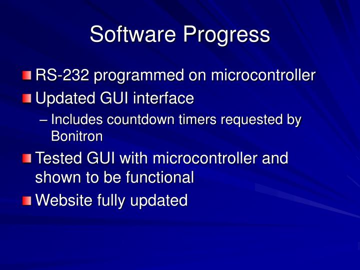 Software Progress
