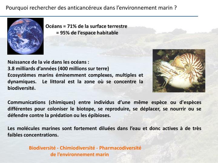 Pourquoi rechercher des anticancéreux dans l'environnement marin ?