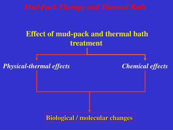 Mud Pack Therapy and Thermal Bath