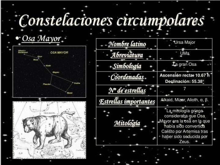 Constelaciones circumpolares