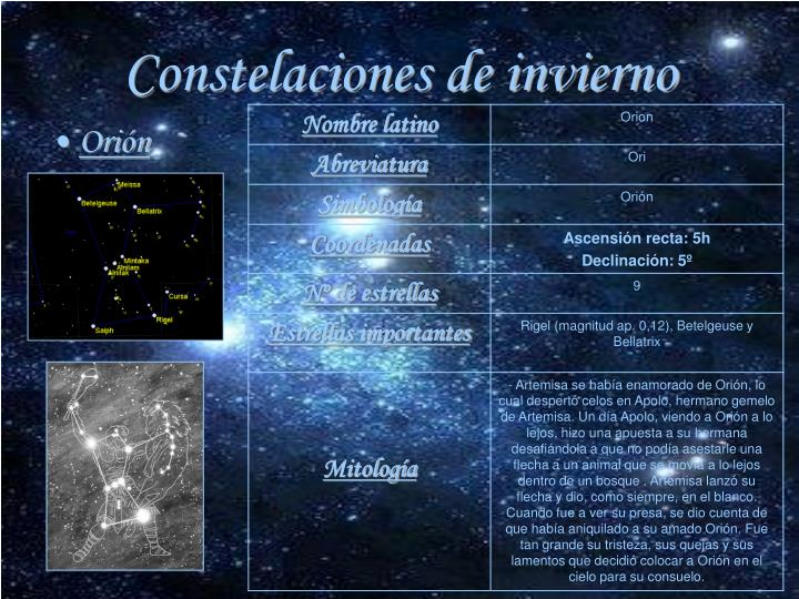 Constelaciones de invierno