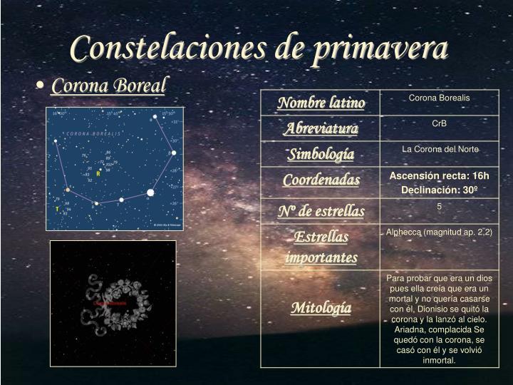 Constelaciones de primavera