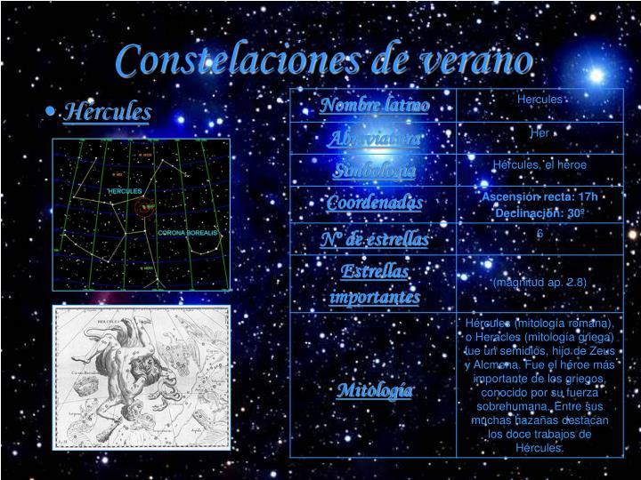 Constelaciones de verano