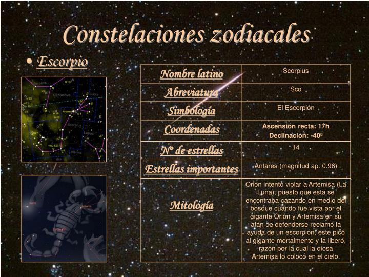 Constelaciones zodiacales