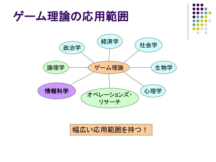 ゲーム理論の応用範囲