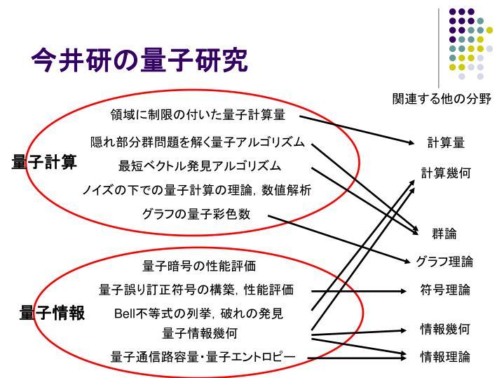 今井研の量子研究