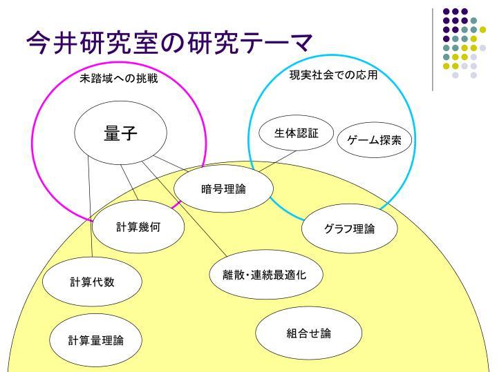 今井研究室の研究テーマ