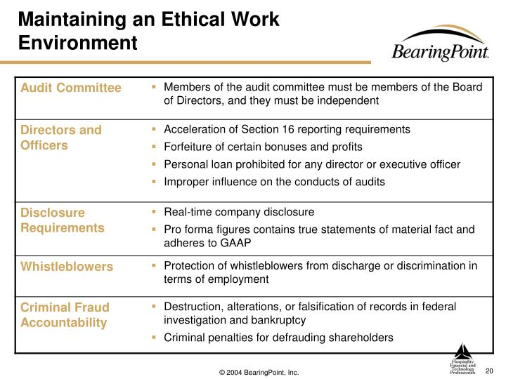 Maintaining an Ethical Work Environment