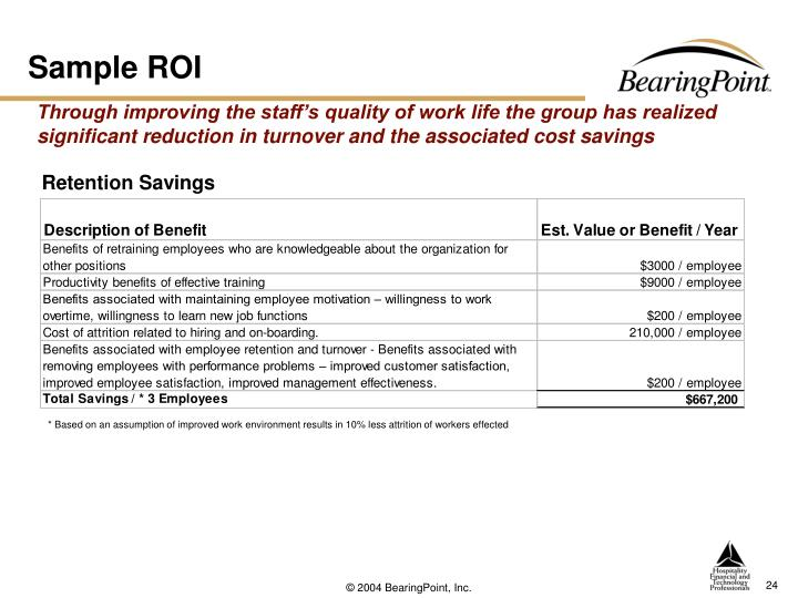 Sample ROI