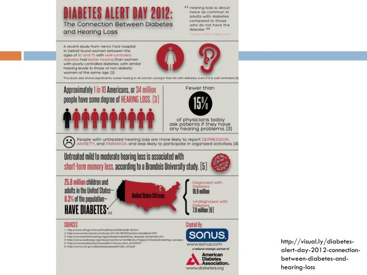 http://visual.ly/diabetes-alert-day-2012-connection-between-diabetes-and-hearing-loss