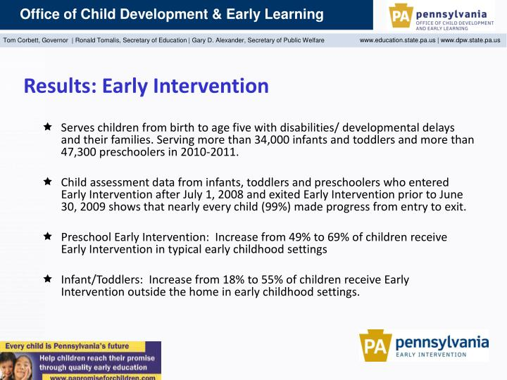 Results: Early Intervention