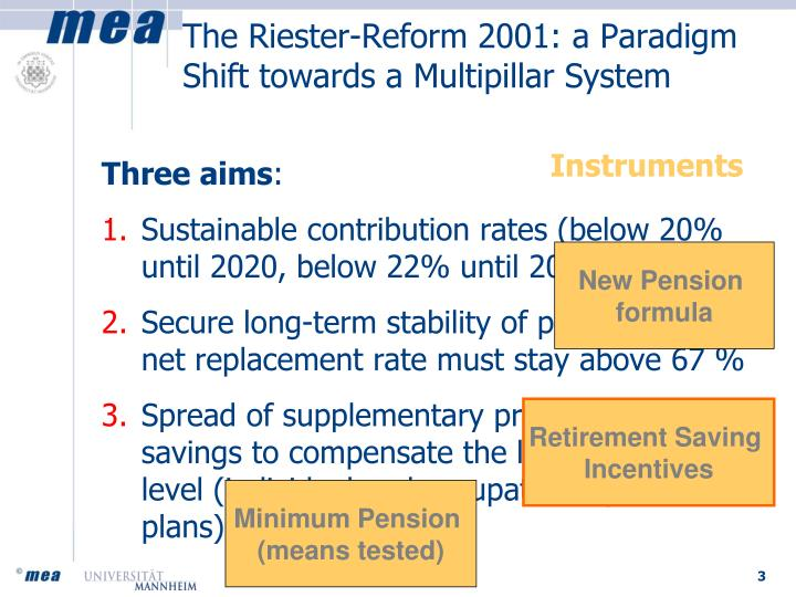 The riester reform 2001 a paradigm shift towards a multipillar system