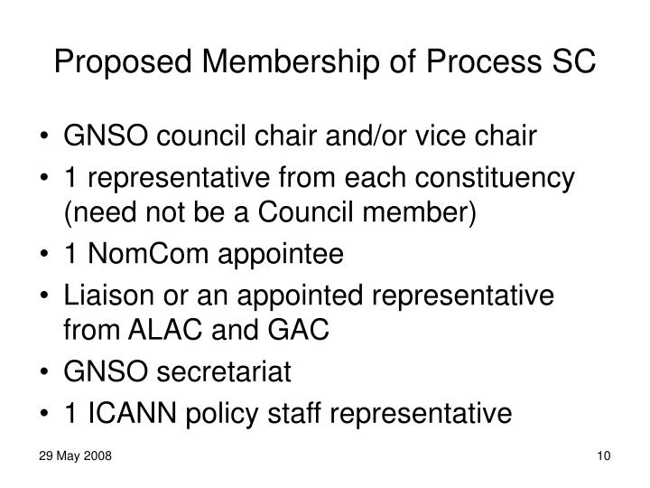 Proposed Membership of Process SC
