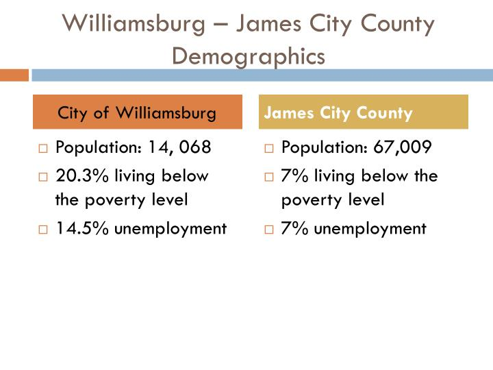 Williamsburg – James City County