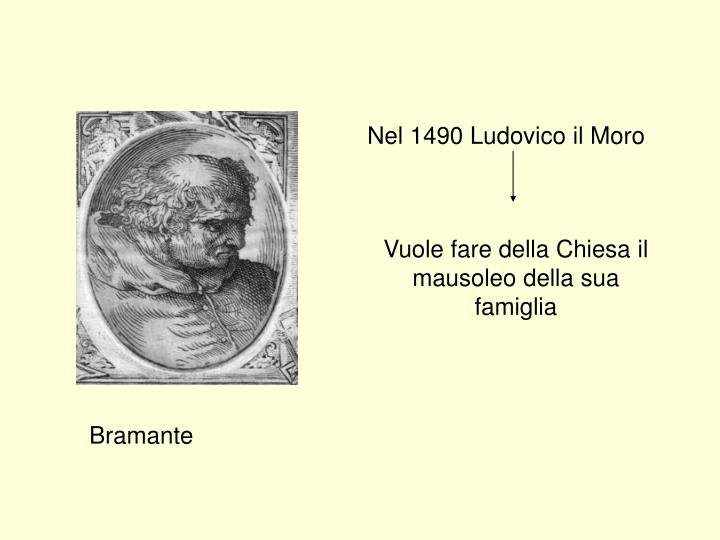Nel 1490 Ludovico il Moro