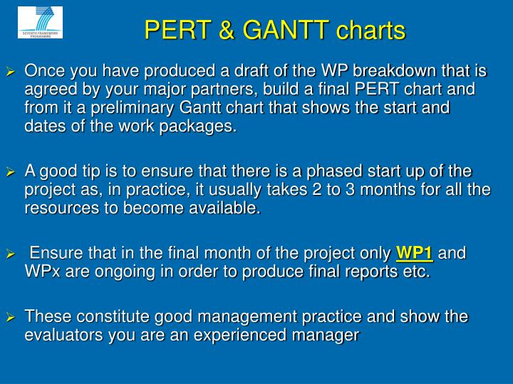 PERT & GANTT charts