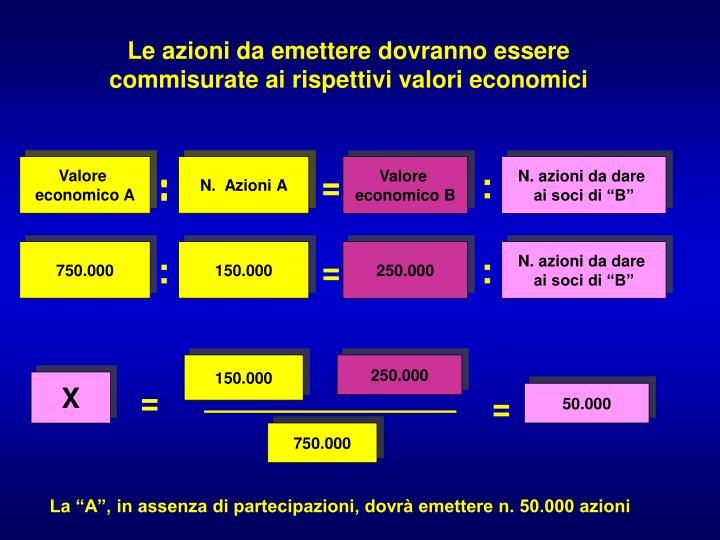 Le azioni da emettere dovranno essere commisurate ai rispettivi valori economici